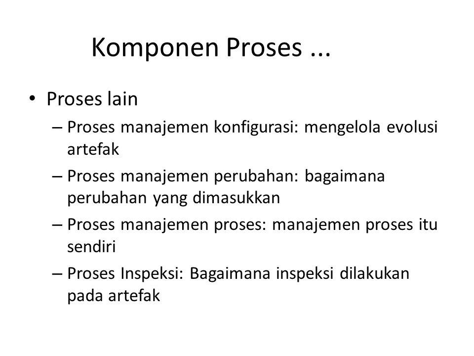 Komponen Proses... Proses lain – Proses manajemen konfigurasi: mengelola evolusi artefak – Proses manajemen perubahan: bagaimana perubahan yang dimasu