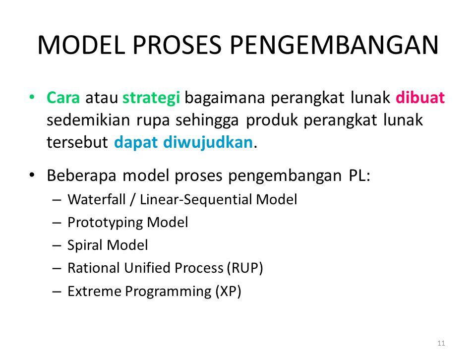11 MODEL PROSES PENGEMBANGAN Cara atau strategi bagaimana perangkat lunak dibuat sedemikian rupa sehingga produk perangkat lunak tersebut dapat diwuju