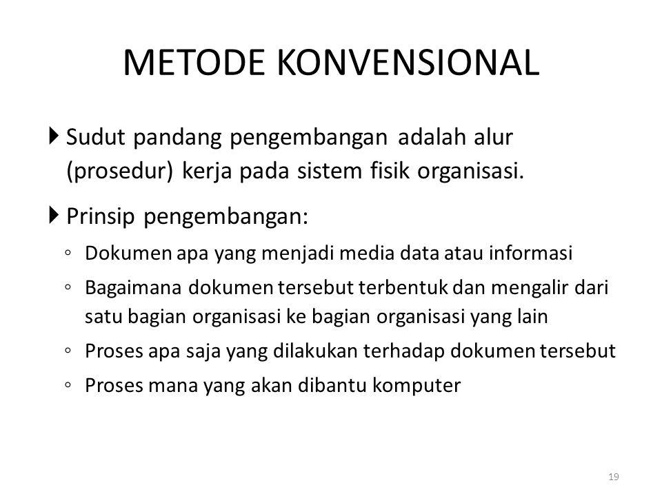 19 METODE KONVENSIONAL  Sudut pandang pengembangan adalah alur (prosedur) kerja pada sistem fisik organisasi.  Prinsip pengembangan: ◦ Dokumen apa y
