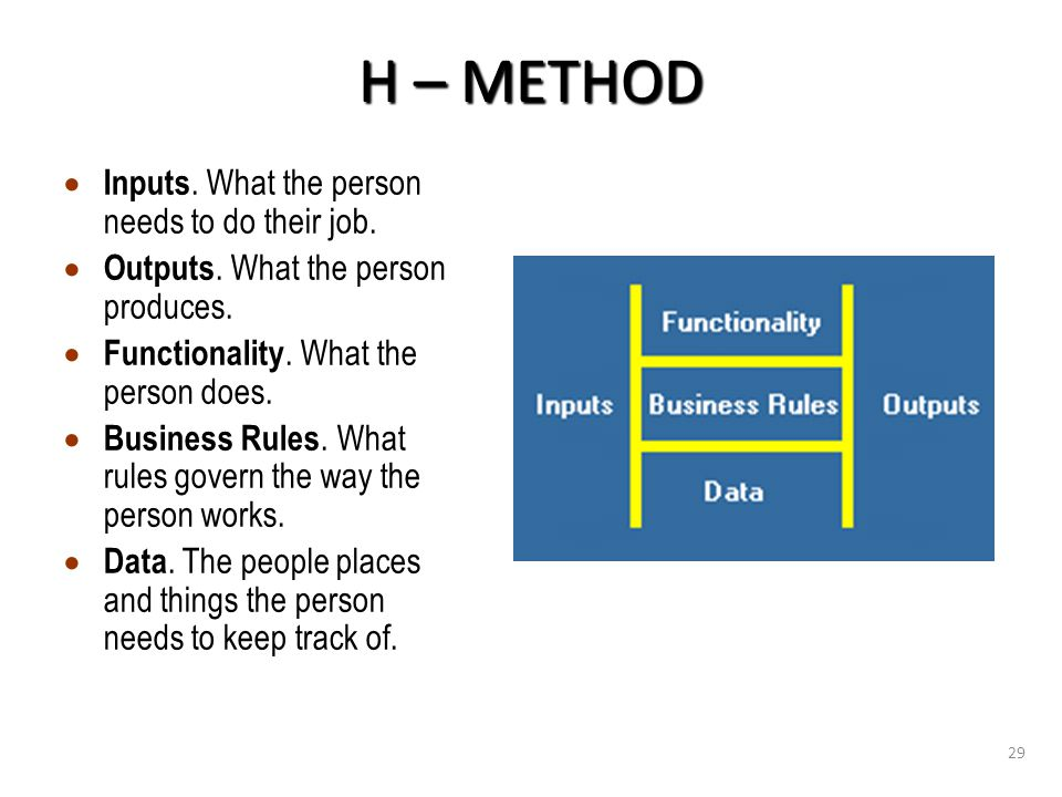 29 H – METHOD  Inputs. What the person needs to do their job.  Outputs. What the person produces.  Functionality. What the person does.  Business