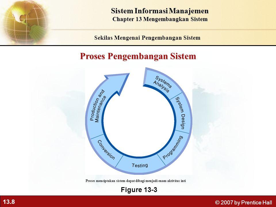 13.8 © 2007 by Prentice Hall Proses Pengembangan Sistem Figure 13-3 Proses menciptakan sistem dapat dibagi menjadi enam aktivitas inti Sekilas Mengena