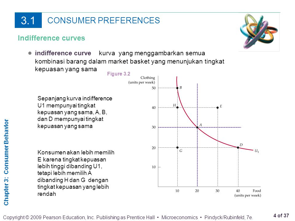 Chapter 3: Consumer Behavior 4 of 37 Copyright © 2009 Pearson Education, Inc.