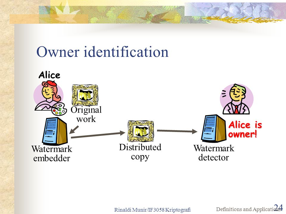 Rinaldi Munir/IF3058 Kriptografi 24 Owner identification Original work Distributed copy Watermark detector Alice is owner! Watermark embedder Alice De