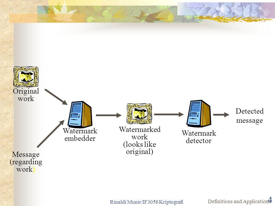 Rinaldi Munir/IF3058 Kriptografi 4 Original work Message (regarding work) Watermark embedder Watermarked work (looks like original) Watermark detector