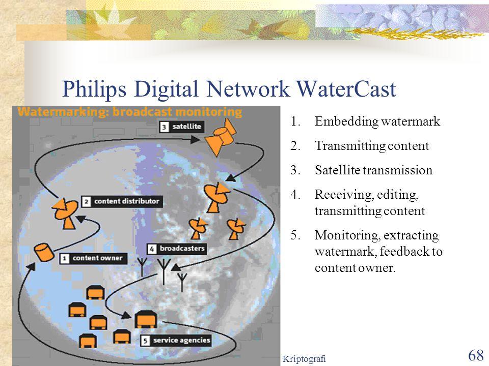 Rinaldi Munir/IF3058 Kriptografi 68 Philips Digital Network WaterCast 1.Embedding watermark 2.Transmitting content 3.Satellite transmission 4.Receivin