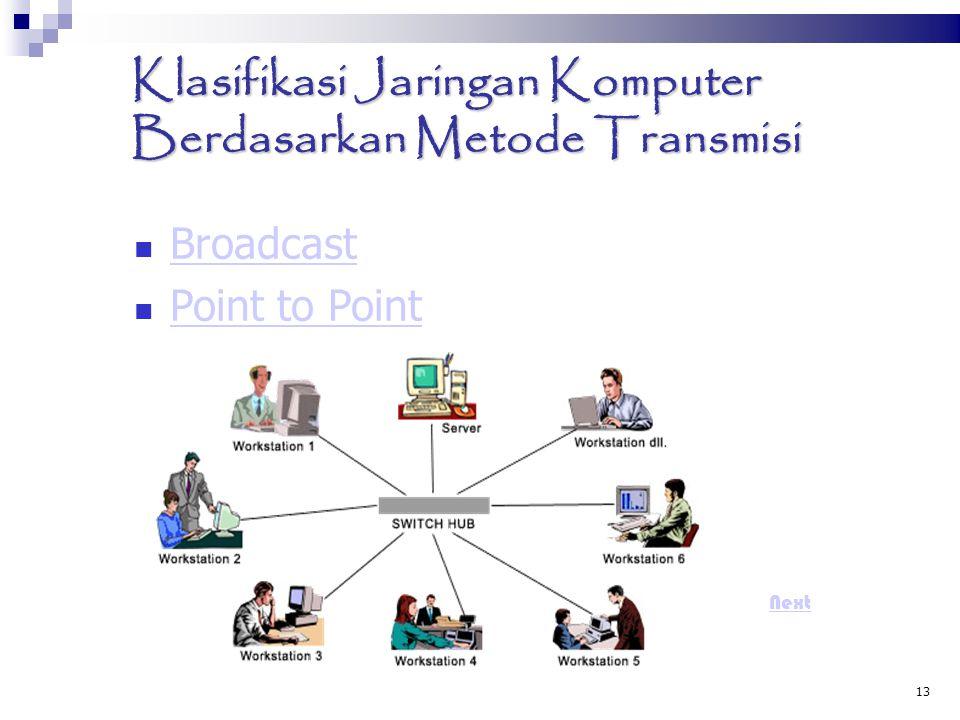 13 Klasifikasi Jaringan Komputer Berdasarkan Metode Transmisi Broadcast Point to Point Point to Point Next