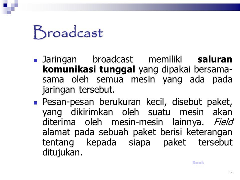 14 Broadcast Jaringan broadcast memiliki saluran komunikasi tunggal yang dipakai bersama- sama oleh semua mesin yang ada pada jaringan tersebut. Pesan