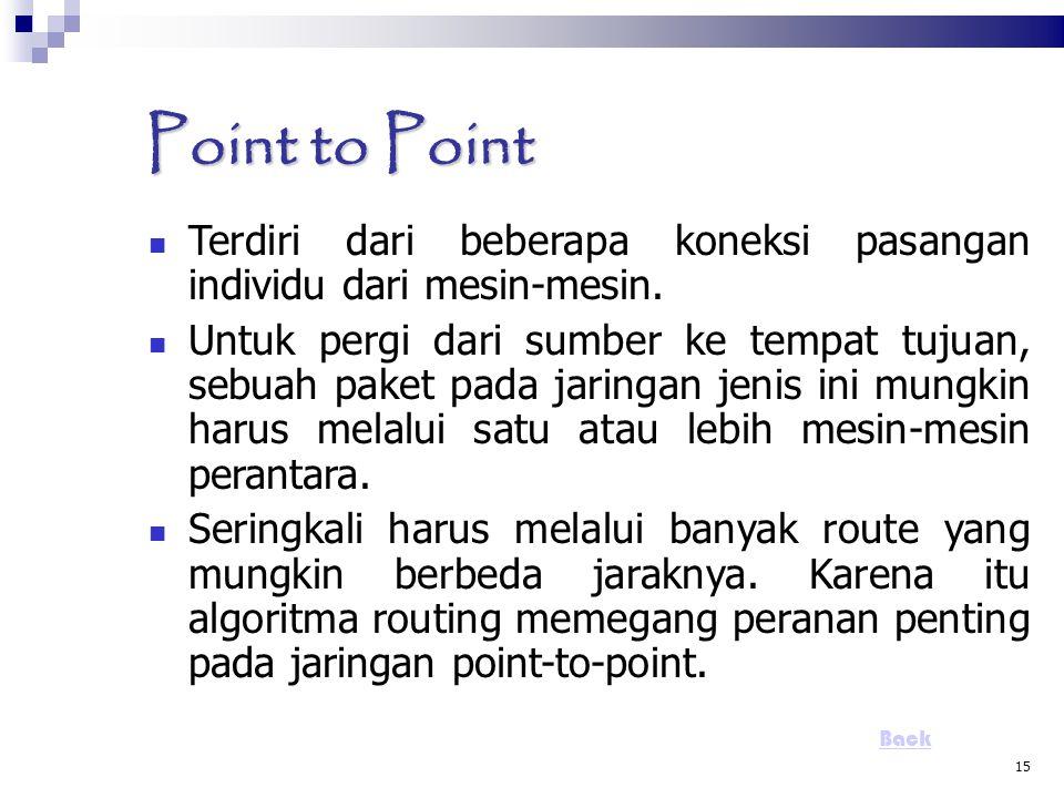 15 Point to Point Terdiri dari beberapa koneksi pasangan individu dari mesin-mesin. Untuk pergi dari sumber ke tempat tujuan, sebuah paket pada jaring