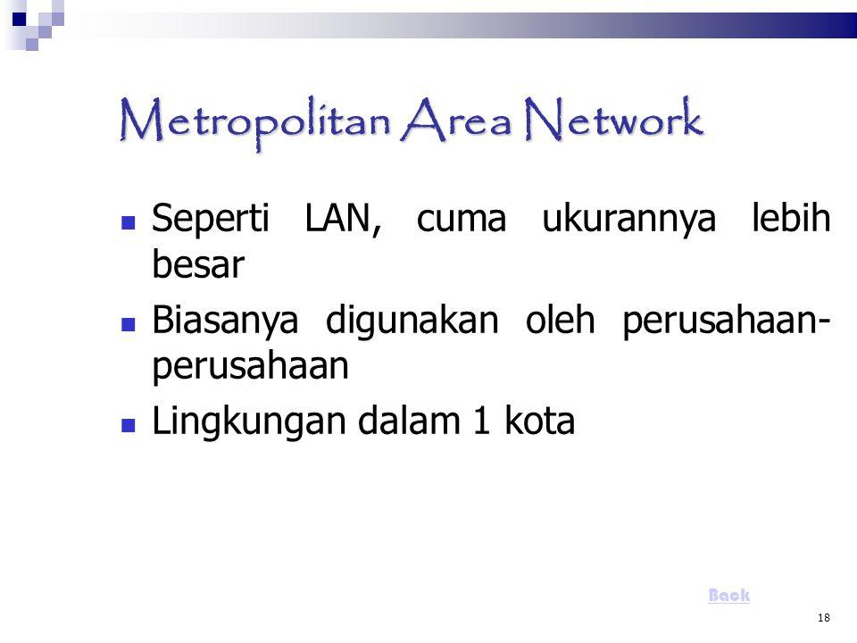 18 Metropolitan Area Network Seperti LAN, cuma ukurannya lebih besar Biasanya digunakan oleh perusahaan- perusahaan Lingkungan dalam 1 kota Back