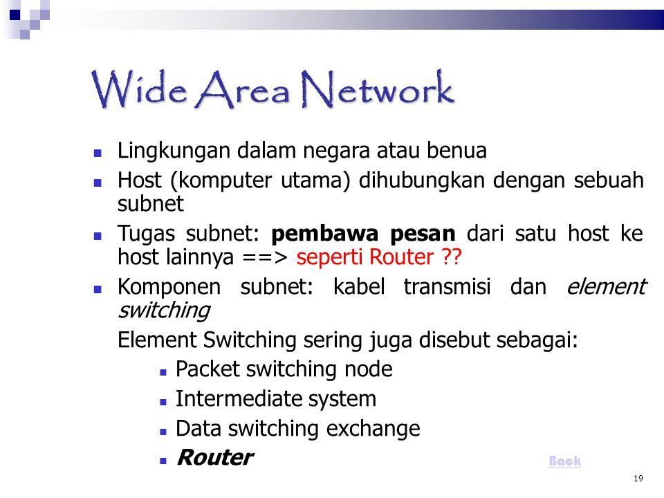 19 Wide Area Network Lingkungan dalam negara atau benua Host (komputer utama) dihubungkan dengan sebuah subnet Tugas subnet: pembawa pesan dari satu h