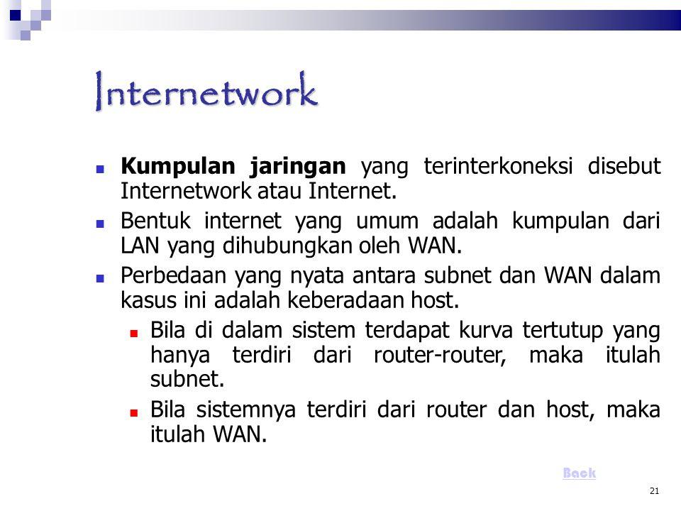 21 Internetwork Kumpulan jaringan yang terinterkoneksi disebut Internetwork atau Internet. Bentuk internet yang umum adalah kumpulan dari LAN yang dih