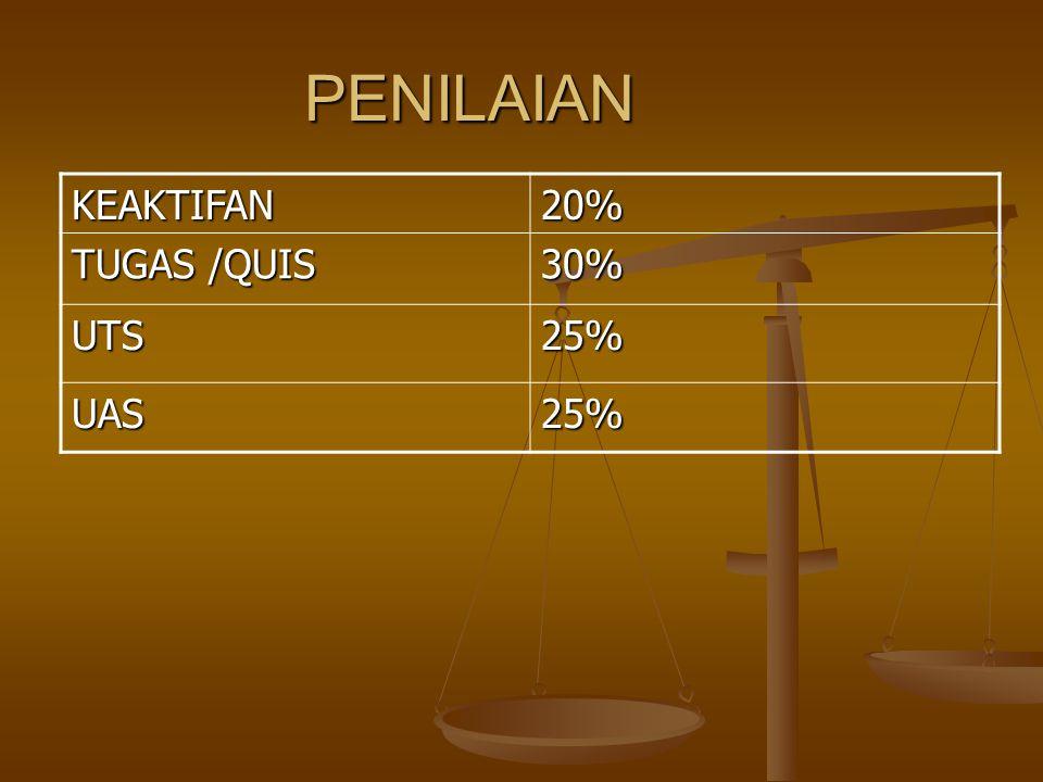 PENILAIAN KEAKTIFAN20% TUGAS /QUIS 30% UTS25% UAS25%