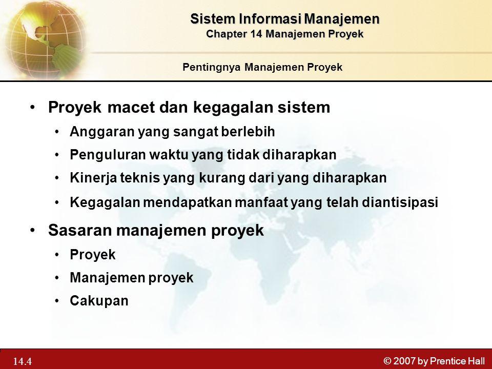 13.4 © 2007 by Prentice Hall Pentingnya Manajemen Proyek Proyek macet dan kegagalan sistem Anggaran yang sangat berlebih Penguluran waktu yang tidak d