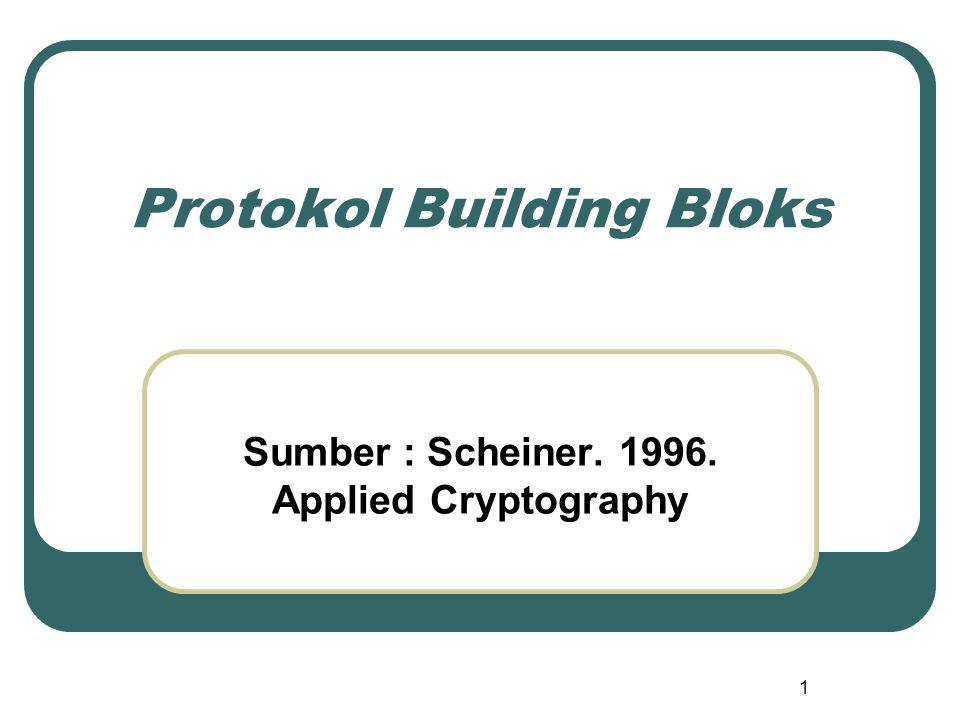 22 Protokol Komunikasi Sistem Kriptografi Simetri Eve mendengar semua percakapan antara Alice dan Bob pada protokol ini .