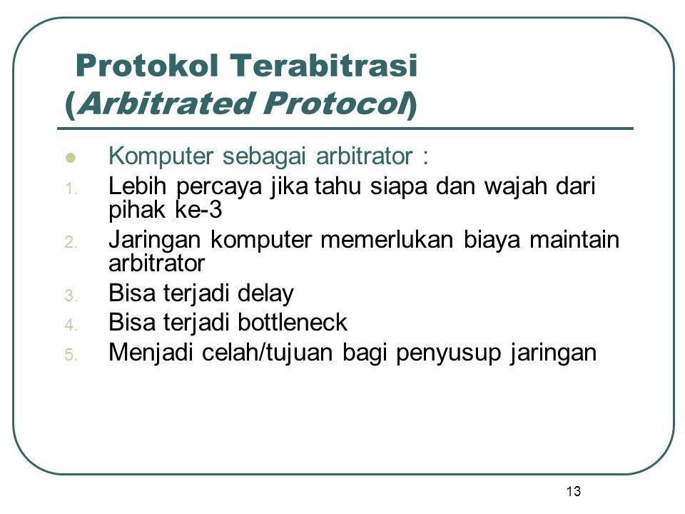13 Protokol Terabitrasi (Arbitrated Protocol) Komputer sebagai arbitrator : 1.