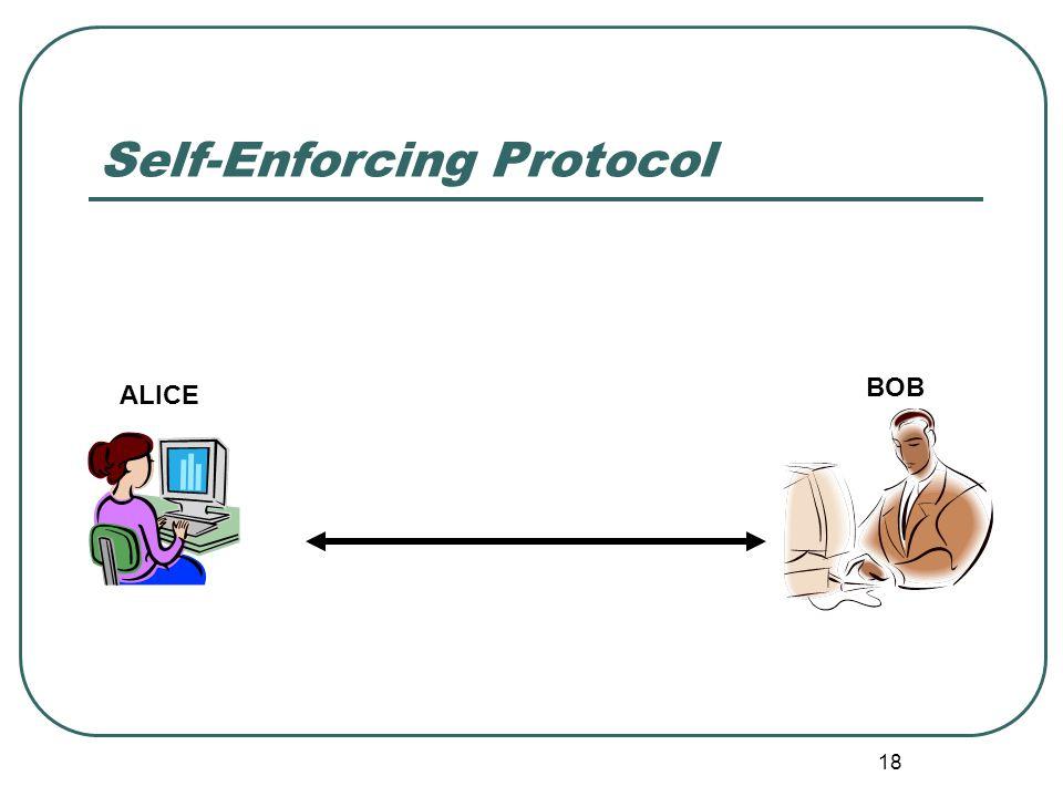 18 Self-Enforcing Protocol BOB ALICE