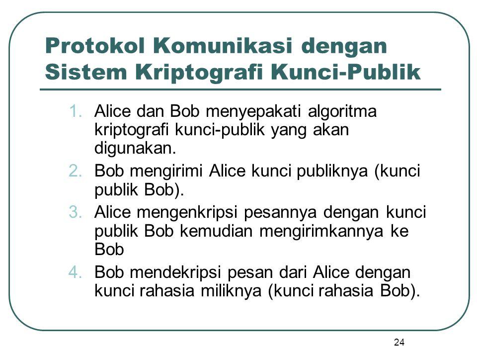24 Protokol Komunikasi dengan Sistem Kriptografi Kunci-Publik 1.Alice dan Bob menyepakati algoritma kriptografi kunci-publik yang akan digunakan.