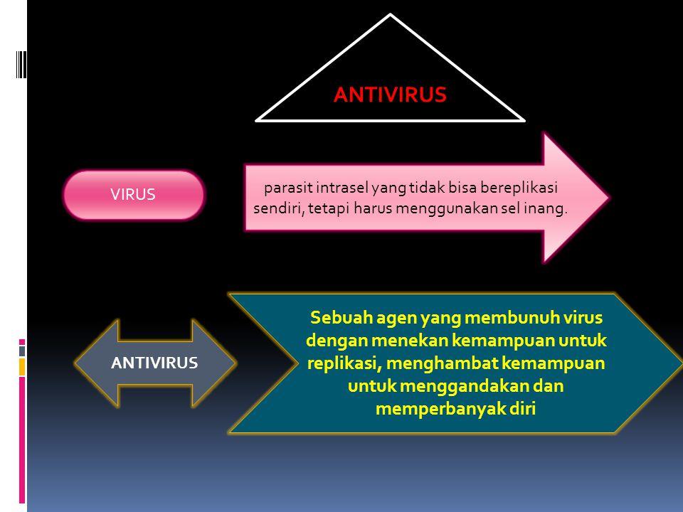 ANTIVIRUS VIRUS parasit intrasel yang tidak bisa bereplikasi sendiri, tetapi harus menggunakan sel inang. ANTIVIRUS Sebuah agen yang membunuh virus de