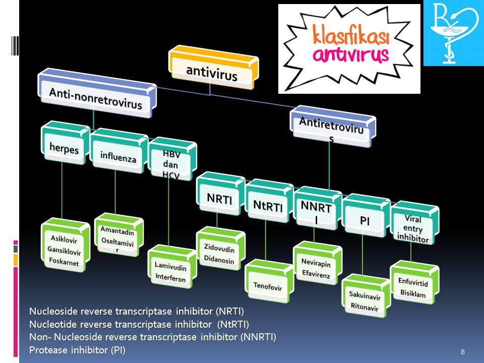 Nucleoside reverse transcriptase inhibitor (NRTI) Nucleotide reverse transcriptase inhibitor (NtRTI) Non- Nucleoside reverse transcriptase inhibitor (