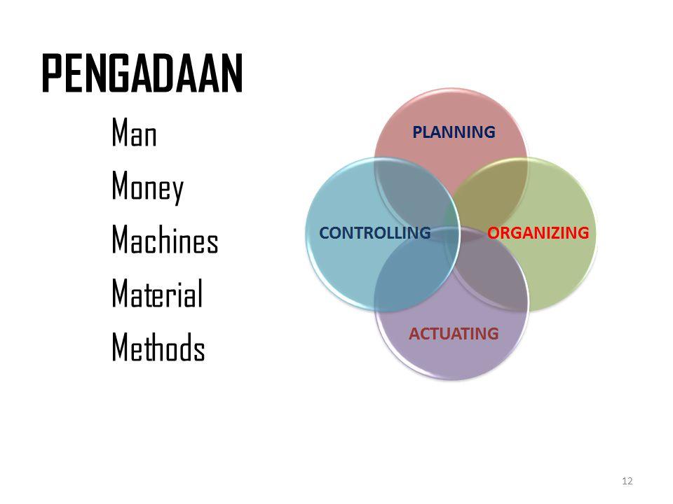 PENGADAAN Man Money Machines Material Methods 12