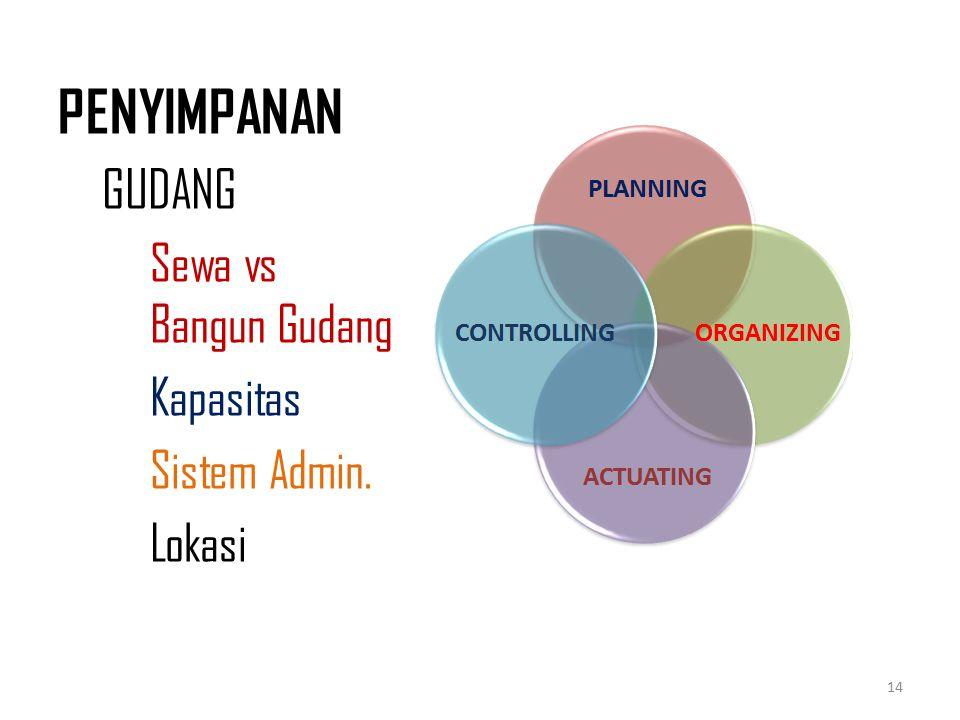 PENYIMPANAN GUDANG Sewa vs Bangun Gudang Kapasitas Sistem Admin. Lokasi 14