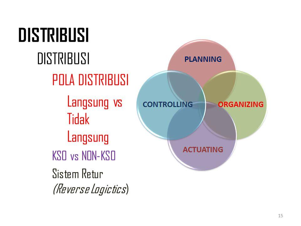 DISTRIBUSI POLA DISTRIBUSI Langsung vs Tidak Langsung KSO vs NON-KSO Sistem Retur (Reverse Logictics) 15