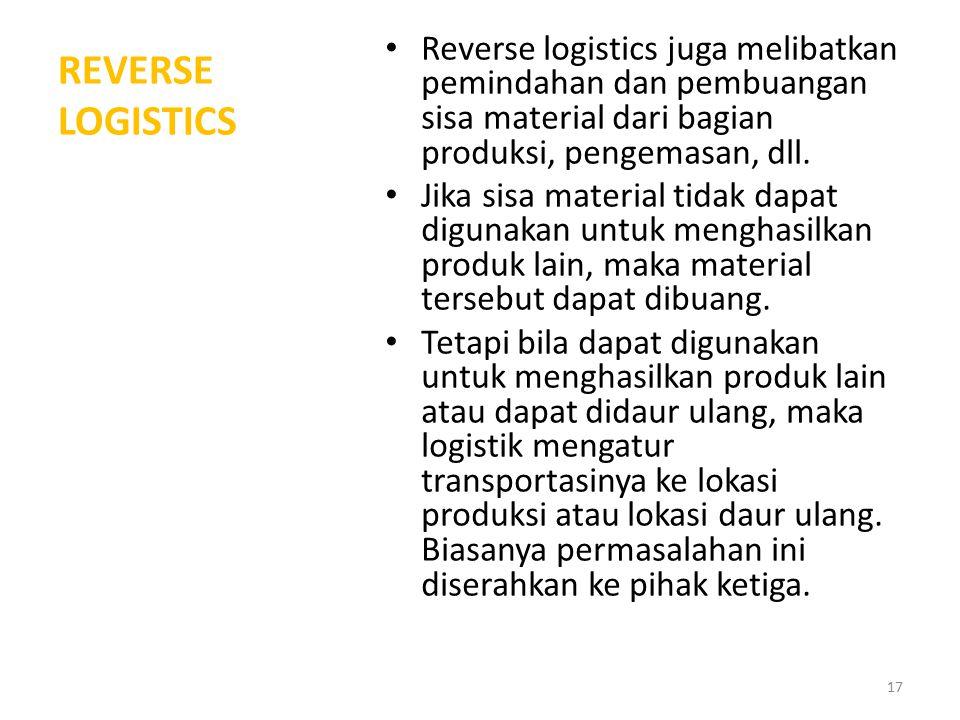 REVERSE LOGISTICS Reverse logistics juga melibatkan pemindahan dan pembuangan sisa material dari bagian produksi, pengemasan, dll. Jika sisa material