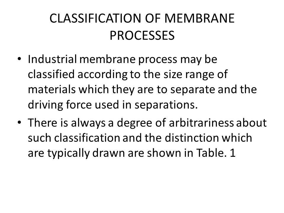 Karakteristik membran untuk imobilisasi enzim tergantung pada : 1.Jenis enzim yang akan diimobilisasi 2.Jenis substrat yang diharapkan akan tertahan (retentate) pada membran 3.Produk yang diharapkan melewati (permeate) membran