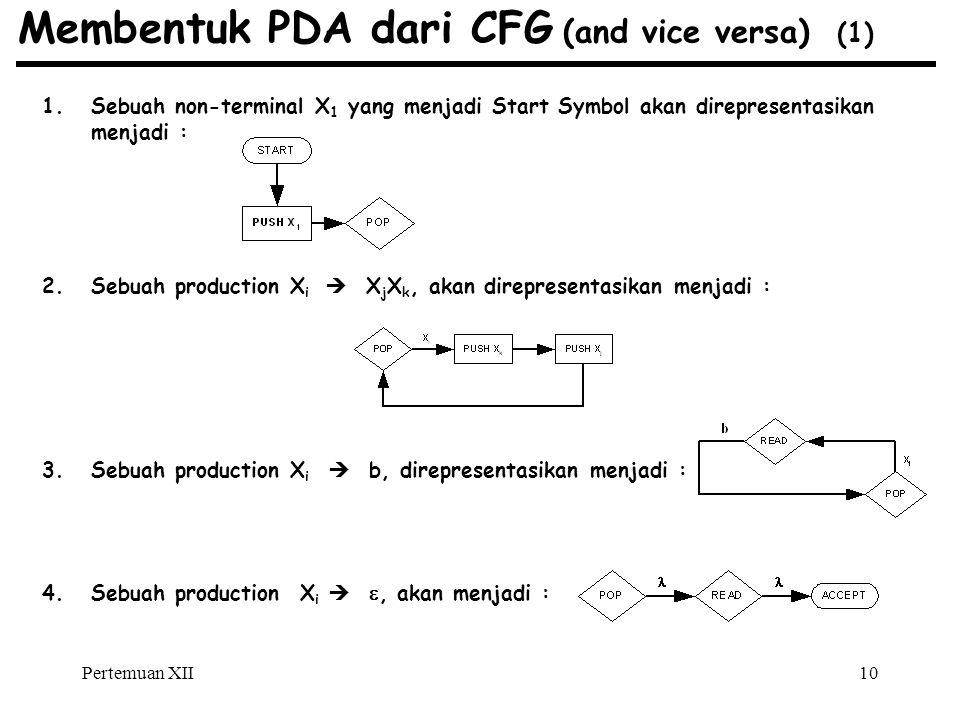 Pertemuan XII10 Membentuk PDA dari CFG (and vice versa) (1) 1.Sebuah non-terminal X 1 yang menjadi Start Symbol akan direpresentasikan menjadi : 2.Sebuah production X i  X j X k, akan direpresentasikan menjadi : 3.Sebuah production X i  b, direpresentasikan menjadi : 4.Sebuah production X i  , akan menjadi :