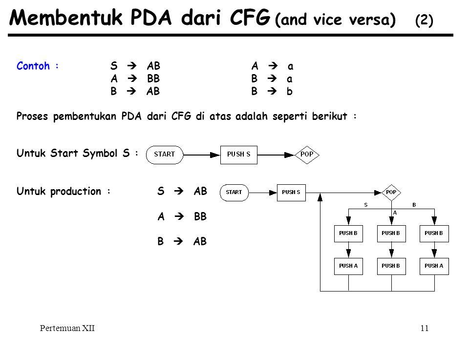 Pertemuan XII11 Membentuk PDA dari CFG (and vice versa) (2) Contoh :S  ABA  a A  BBB  a B  ABB  b Proses pembentukan PDA dari CFG di atas adalah seperti berikut : Untuk Start Symbol S : Untuk production :S  AB A  BB B  AB