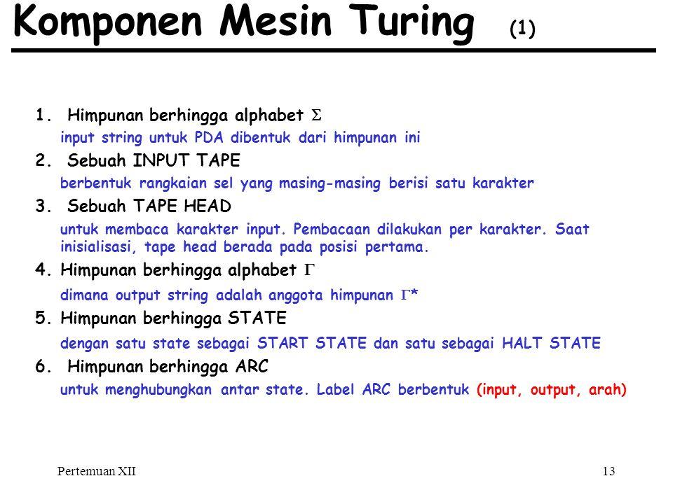 Pertemuan XII13 Komponen Mesin Turing (1) 1.