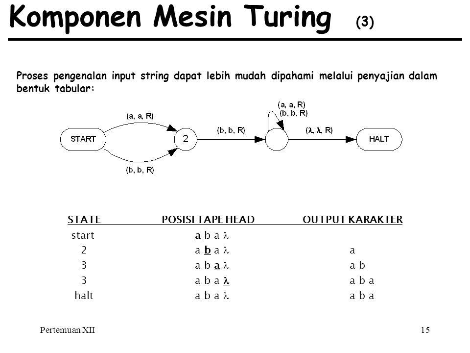 Pertemuan XII15 Komponen Mesin Turing (3) Proses pengenalan input string dapat lebih mudah dipahami melalui penyajian dalam bentuk tabular: STATEPOSISI TAPE HEADOUTPUT KARAKTER start a b a 2 a b a a 3 a b a a b 3 a b a a b a halt a b a a b a