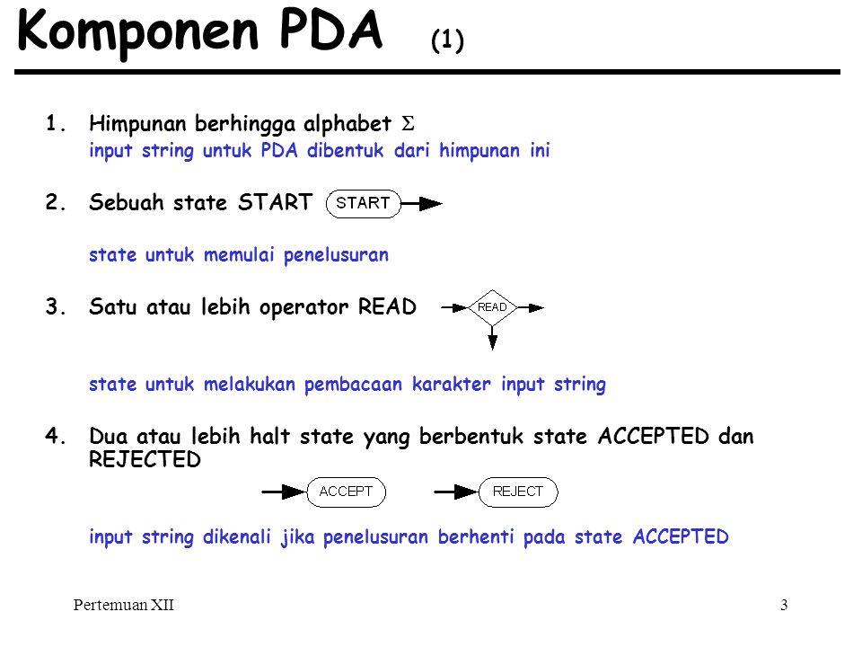 Pertemuan XII3 Komponen PDA (1) 1.Himpunan berhingga alphabet  input string untuk PDA dibentuk dari himpunan ini 2.Sebuah state START state untuk memulai penelusuran 3.Satu atau lebih operator READ state untuk melakukan pembacaan karakter input string 4.Dua atau lebih halt state yang berbentuk state ACCEPTED dan REJECTED input string dikenali jika penelusuran berhenti pada state ACCEPTED