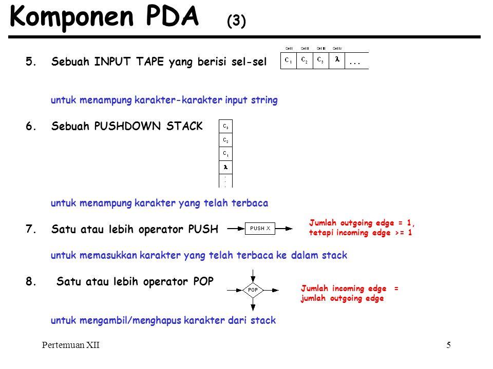 Pertemuan XII16 Komponen Mesin Turing (4) Note : Semua bentuk mesin turing bersifat DETERMINISTIC.