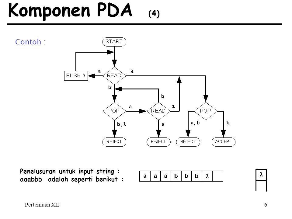 Pertemuan XII7 Komponen PDA (5) Contoh : Misal dibuat PDA untuk bahasa palindrome yang berbentuk s X reverse(s) dimana s adalah substring dari (a + b)* Bagian depan dari PDA akan mempunyai bentuk : Misal jika diberi input string abbXbba, maka pemrosesan untuk substring abb adalah seperti berikut :