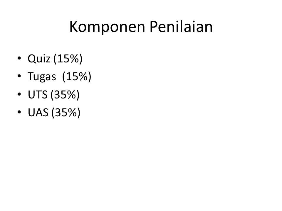 Komponen Penilaian Quiz (15%) Tugas (15%) UTS (35%) UAS (35%)