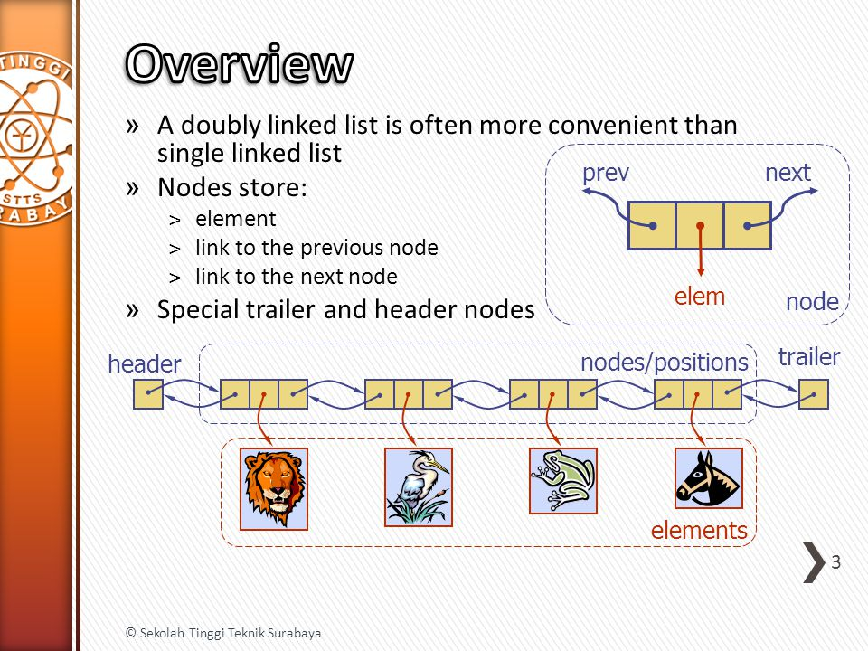 » A doubly linked list is often more convenient than single linked list » Nodes store: ˃element ˃link to the previous node ˃link to the next node » Special trailer and header nodes 3 © Sekolah Tinggi Teknik Surabaya prevnext elem node trailer header nodes/positions elements