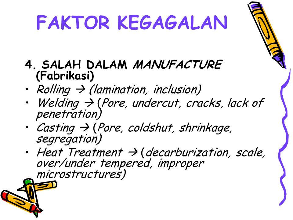 FAKTOR KEGAGALAN 4. SALAH DALAM MANUFACTURE (Fabrikasi) Rolling  (lamination, inclusion) Welding  (Pore, undercut, cracks, lack of penetration) Cast