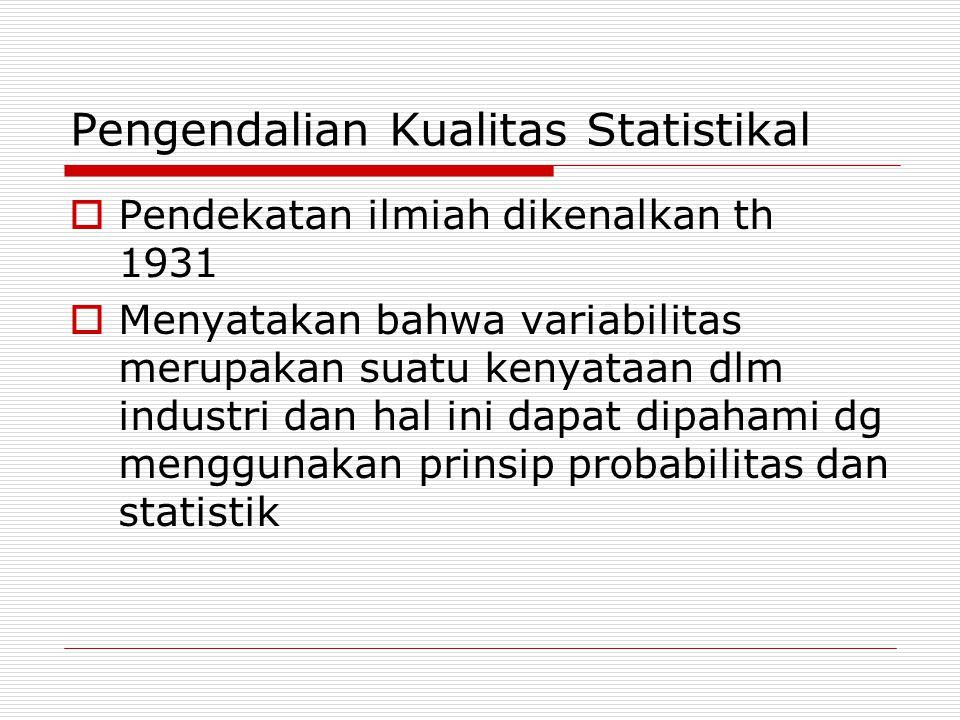 Pengendalian Kualitas Statistikal  Pendekatan ilmiah dikenalkan th 1931  Menyatakan bahwa variabilitas merupakan suatu kenyataan dlm industri dan ha