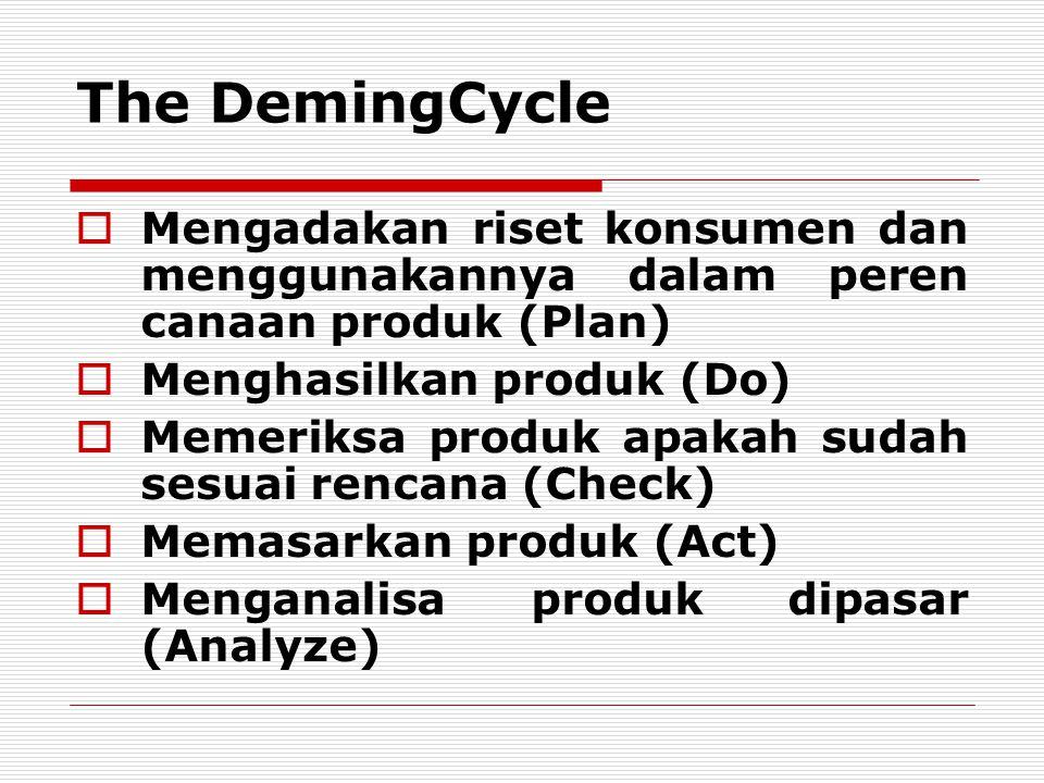 The DemingCycle  Mengadakan riset konsumen dan menggunakannya dalam peren canaan produk (Plan)  Menghasilkan produk (Do)  Memeriksa produk apakah s