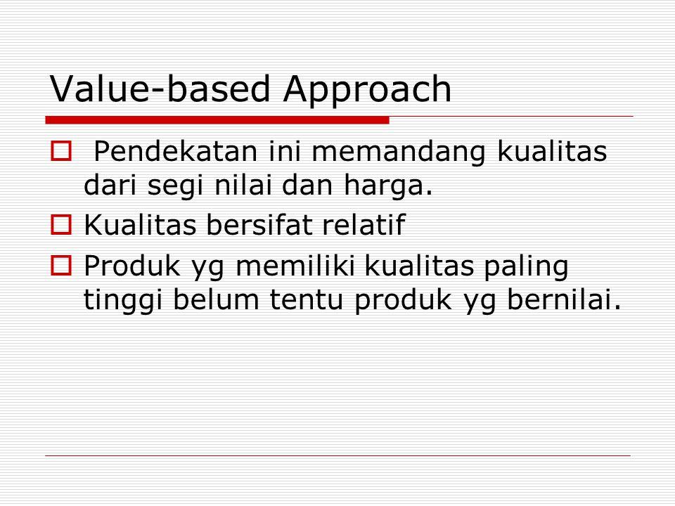 Value-based Approach  Pendekatan ini memandang kualitas dari segi nilai dan harga.  Kualitas bersifat relatif  Produk yg memiliki kualitas paling t