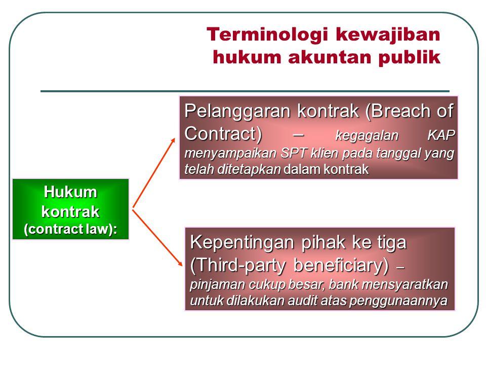 Terminologi kewajiban hukum akuntan publik Kelalaian dan penipuan (negligence and fraud): Kelalaian biasa (Ordinary Negligence) – kurang sungguh - sungguh kurang profesional Penipuan konstruktif (Constructive fraud) – kelalaian luar biasa/ektrim walaupun bukan untuk tujuan menipu Kelalaian kotor (Gross negligence) – kurang teliti/ceroboh Kesalahan karena kelalaian (tort action for negligence/Fraud) – kegagalan salah satu pihak untuk memenuhi kewajiban, shg merugikan pihak lain