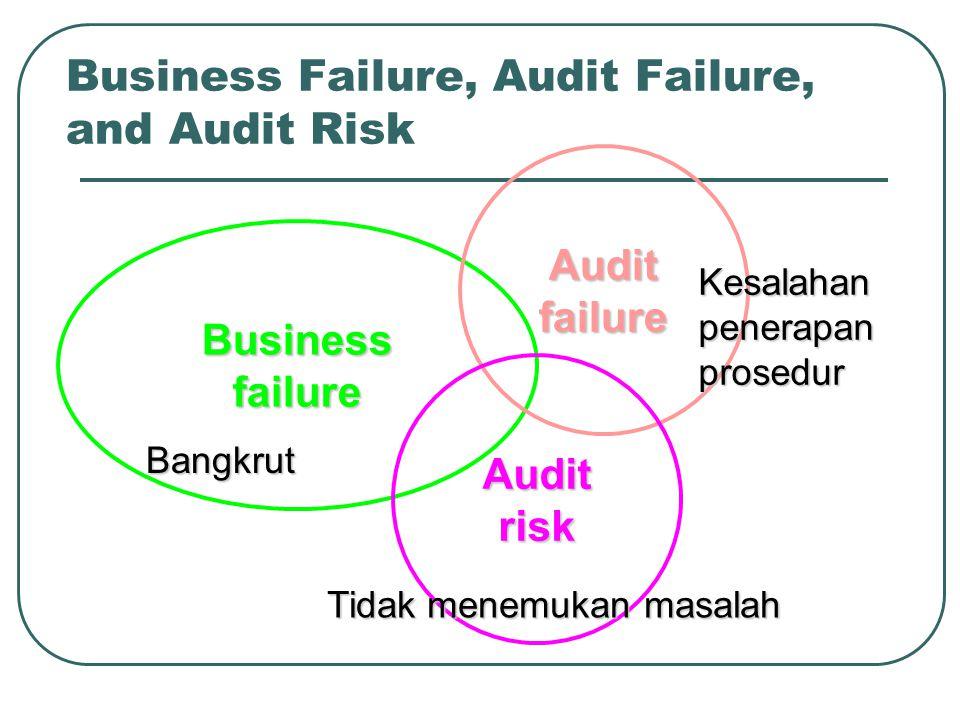 Membedakan antara kesalahan bisnis, kesalahan audit dan resiko audit bisa menyebabkan tuntutan.