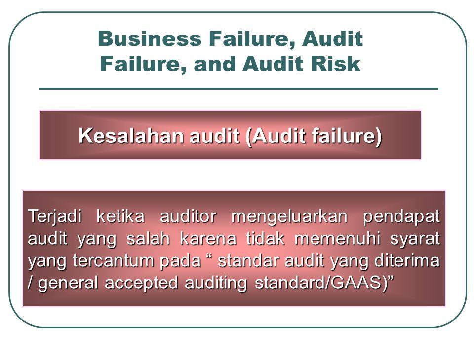 Business Failure, Audit Failure, and Audit Risk Kesalahan Usaha (Business failure) Terjadi bila usaha tersebut tidak dapat mengembalikan pinjaman atau tidak dapat memenuhi harapan para pemegang saham karena keadaan ekonomi atau keadaan usaha seperti : resesi, manajemen yang tidak bermutu, adanya persaingan usaha yang tidak terduga, ekstrim adalah kebangkrutan