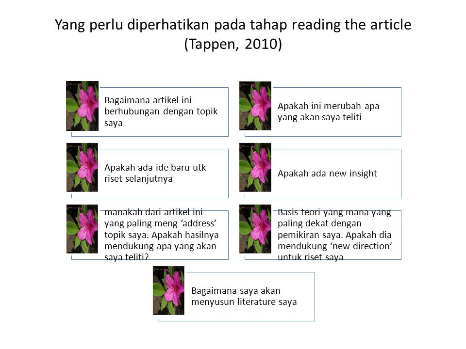 Yang perlu diperhatikan pada tahap reading the article (Tappen, 2010) Bagaimana artikel ini berhubungan dengan topik saya Apakah ini merubah apa yang akan saya teliti Apakah ada ide baru utk riset selanjutnya Apakah ada new insight manakah dari artikel ini yang paling meng 'address' topik saya.