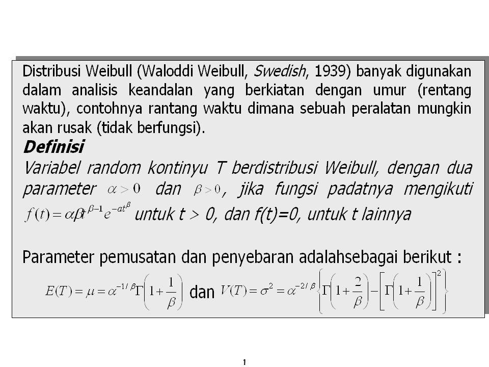 Ukuran-ukuran Reliability (System) Rangkaian Standby Untuk kasus 2 buah komponen yang berdistribusi eksponensial dan dirangkai secara standby dengan λ A = λ B = λ, maka Untuk n komponen dengan failure rate yang sama :