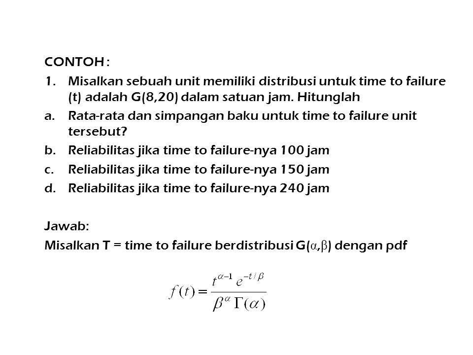 CONTOH : 1.Misalkan sebuah unit memiliki distribusi untuk time to failure (t) adalah G(8,20) dalam satuan jam. Hitunglah a.Rata-rata dan simpangan bak