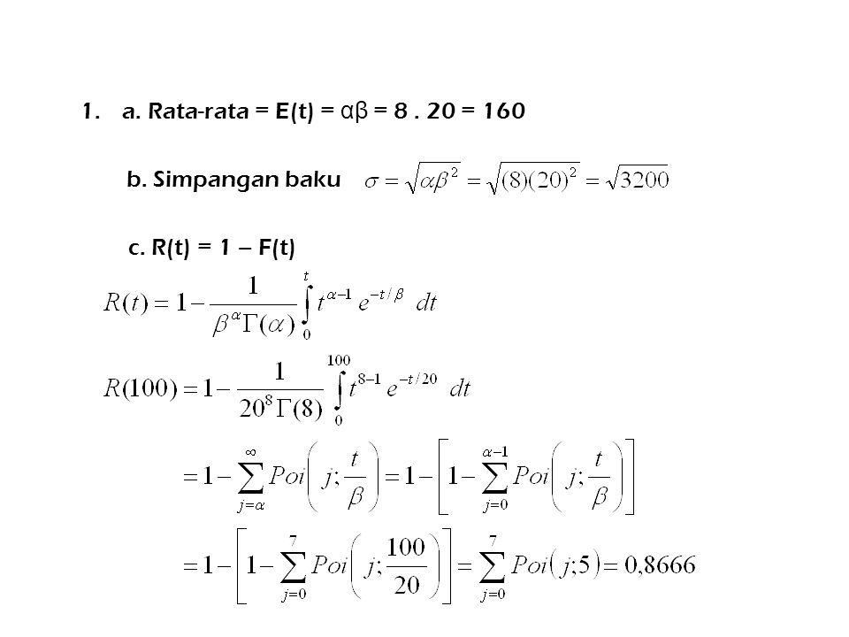 1.a. Rata-rata = E(t) = αβ = 8. 20 = 160 b. Simpangan baku c. R(t) = 1 – F(t)