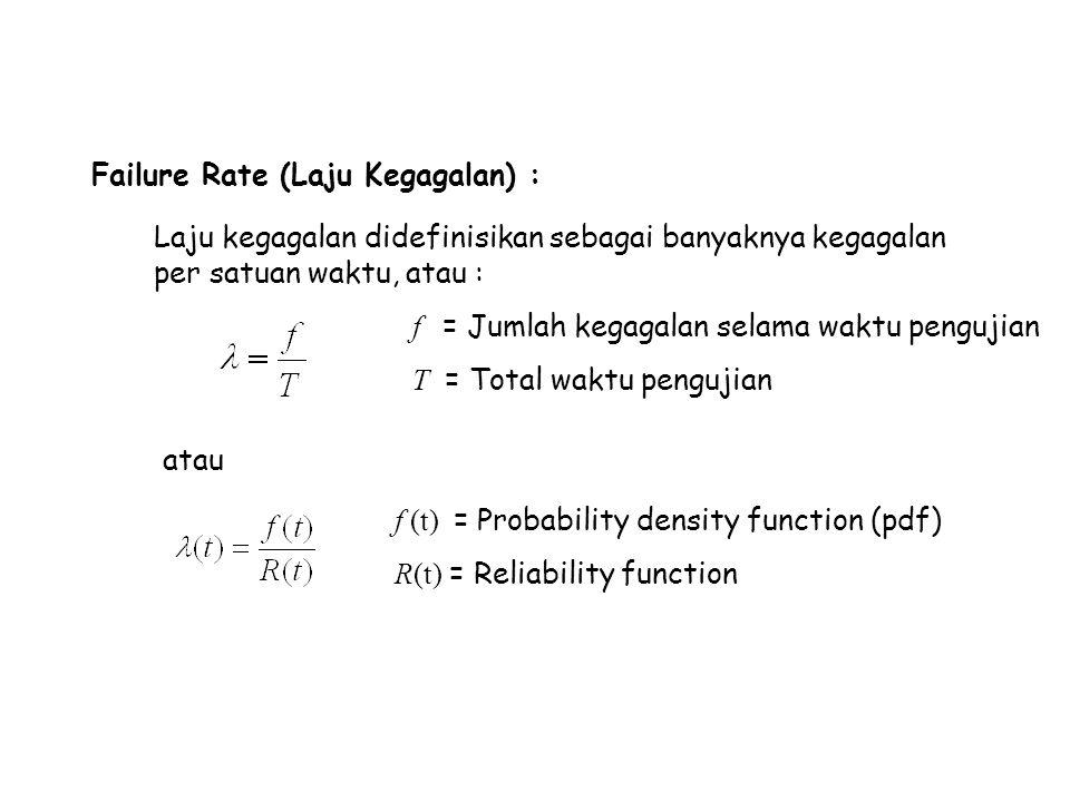 Failure Rate (Laju Kegagalan) : Laju kegagalan didefinisikan sebagai banyaknya kegagalan per satuan waktu, atau : f = Jumlah kegagalan selama waktu pe