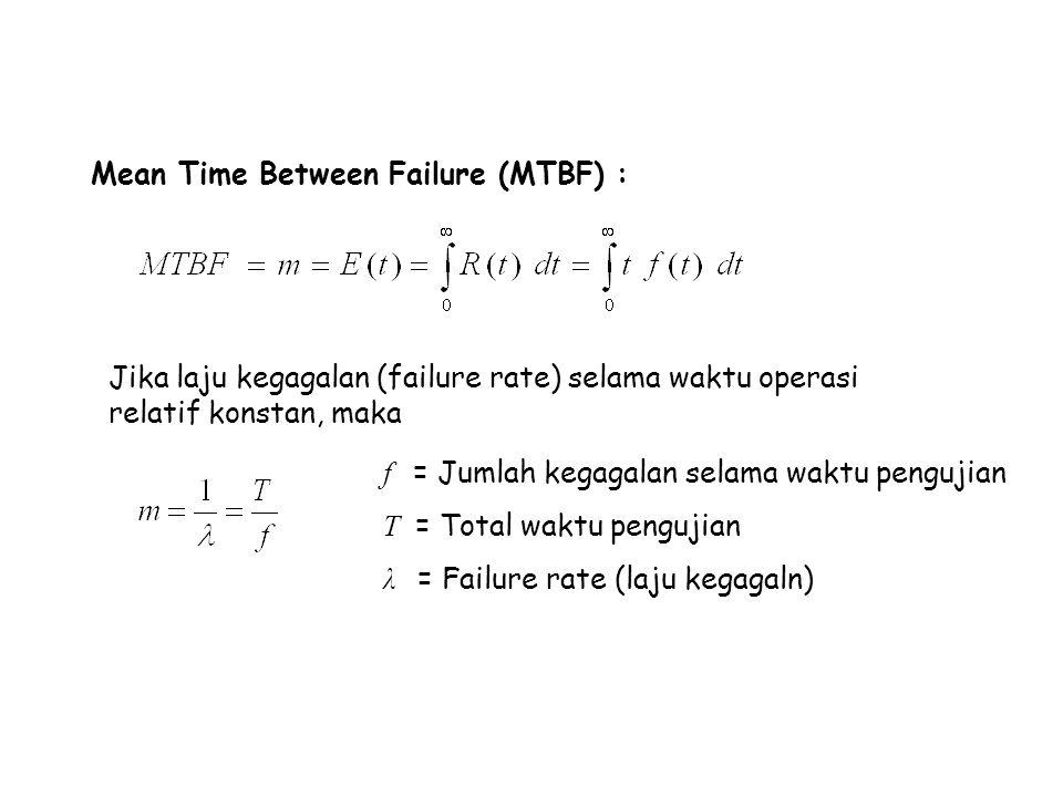Mean Time Between Failure (MTBF) : Jika laju kegagalan (failure rate) selama waktu operasi relatif konstan, maka f = Jumlah kegagalan selama waktu pen